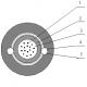 Оптический кабель ОЦПс-2А1(1х2)-1,0