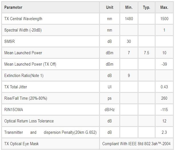 Трансивер FoxGate SFP-1,25G-GEPON (C++)SE-20SC